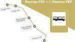 Trasa linii Dworzec PKS - Dworzec PKP